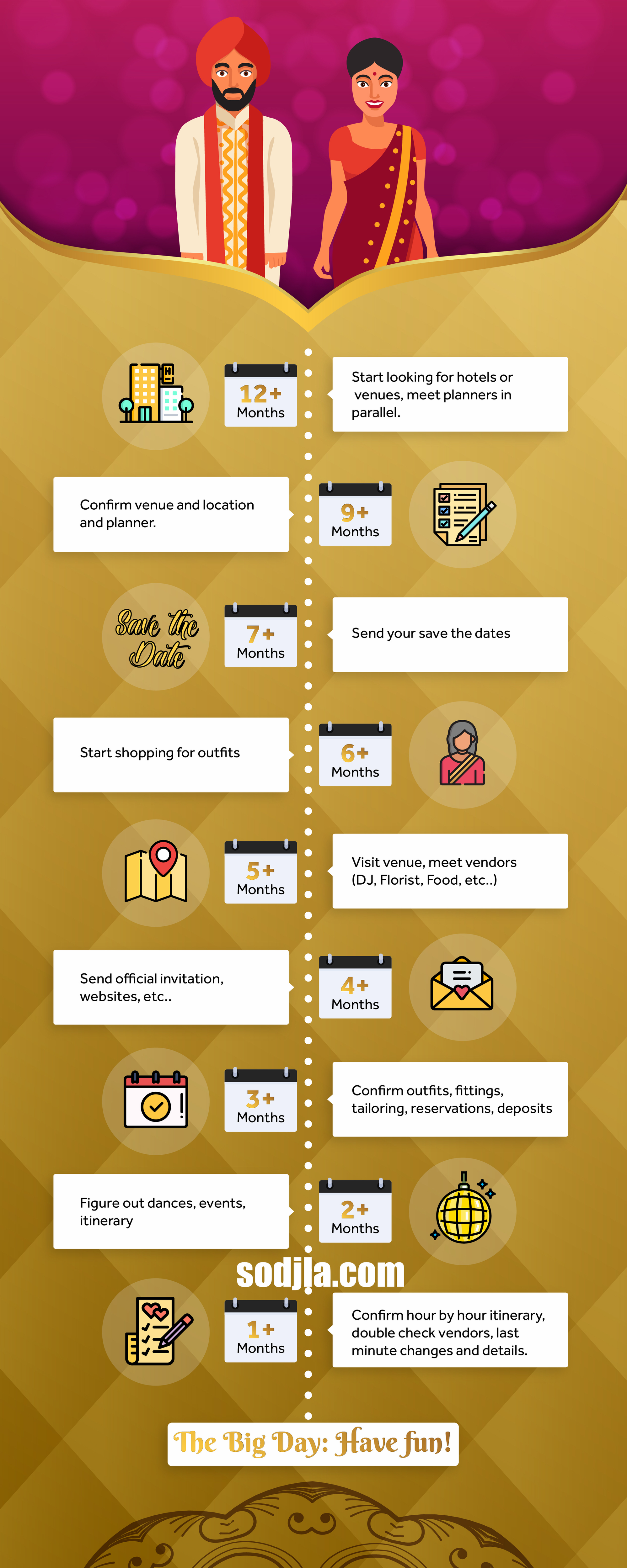 How Long Does It Take To Plan An Indian Wedding Infographic In 2020 Wedding Infographic Indian Wedding Planning Checklist Wedding Planner Checklist