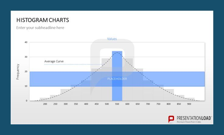 Analyze data and project future trends with Histogram PPT - histogram template