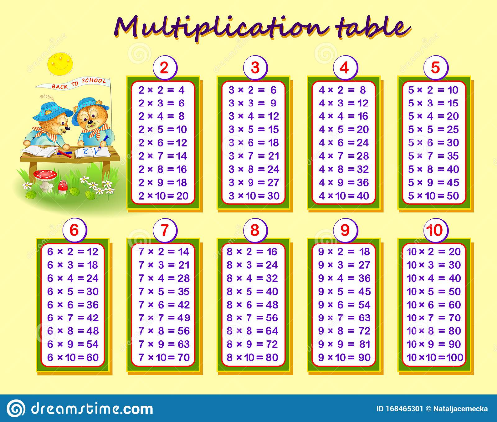 Multiplication Table For Kids Math Education Printable Poster For Children Textbook Educational P In 2020 Multiplication Table For Kids Education Math Math For Kids