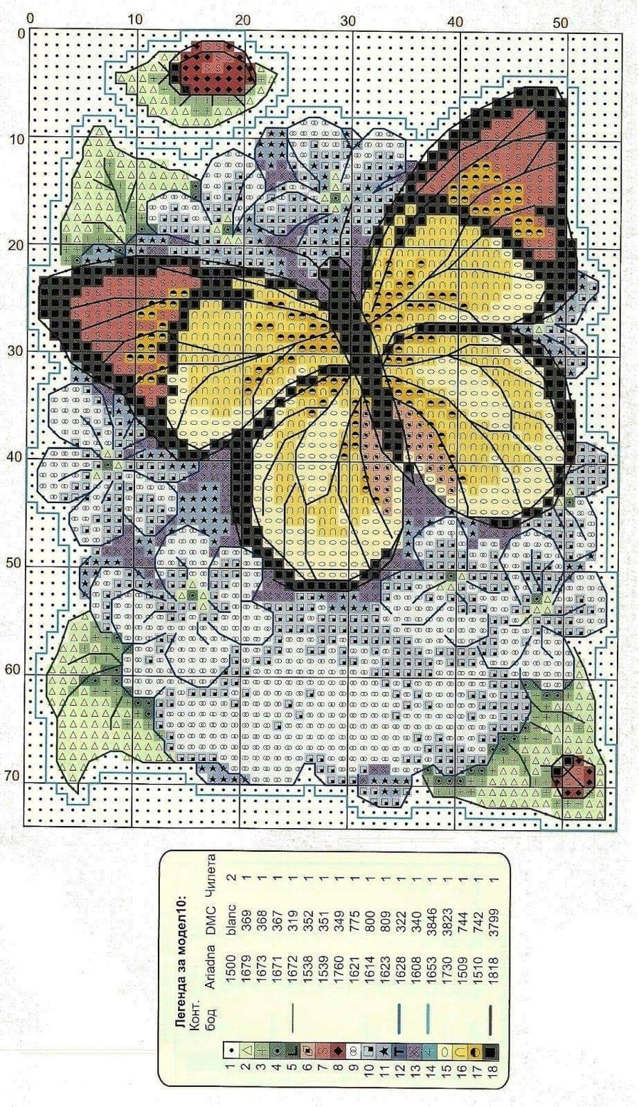 Pin by elaine schlein on cross stitch cuties cross for Punto croce fiori e farfalle