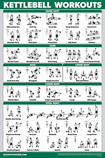 QuickFit Kettlebell Workout Exercise Poster   Double Sided Illustrated Guide   Kettle Bell Routine (Laminated, 18