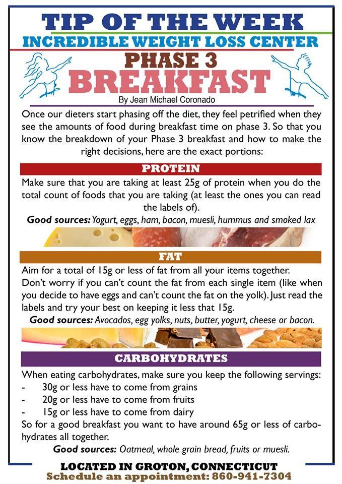 Phase 3 Breakfast Fast Metabolism Meal Plan Ip Diet In 2019