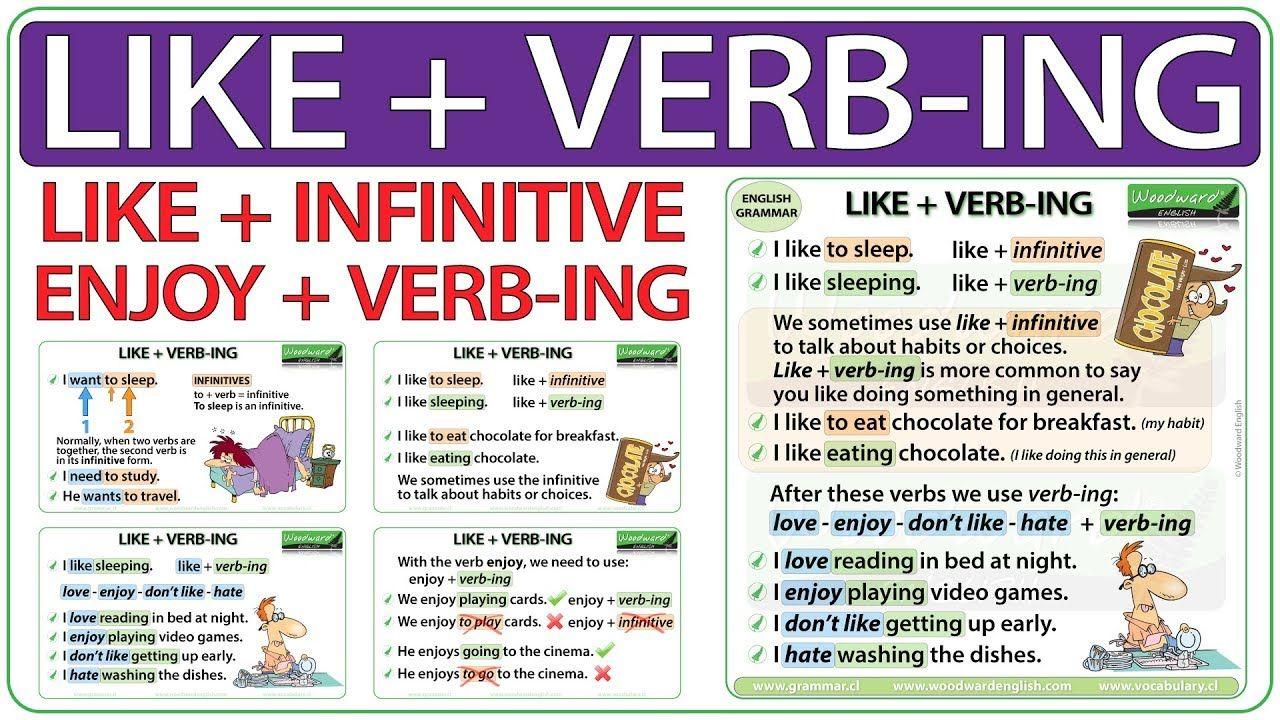 Like Verb Ing Like Infinitive Enjoy Verb Ing Infinitives Esol Englishgrammar Like Englishte Learn English Grammar Teachers Toolbox English Grammar