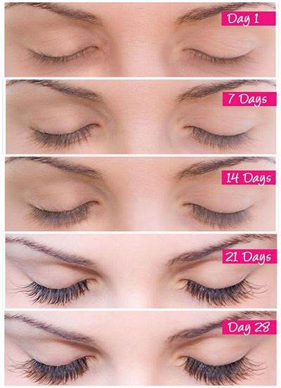 Cosmopolitian Magazine - Grow Long Thick Lashes   How to ...