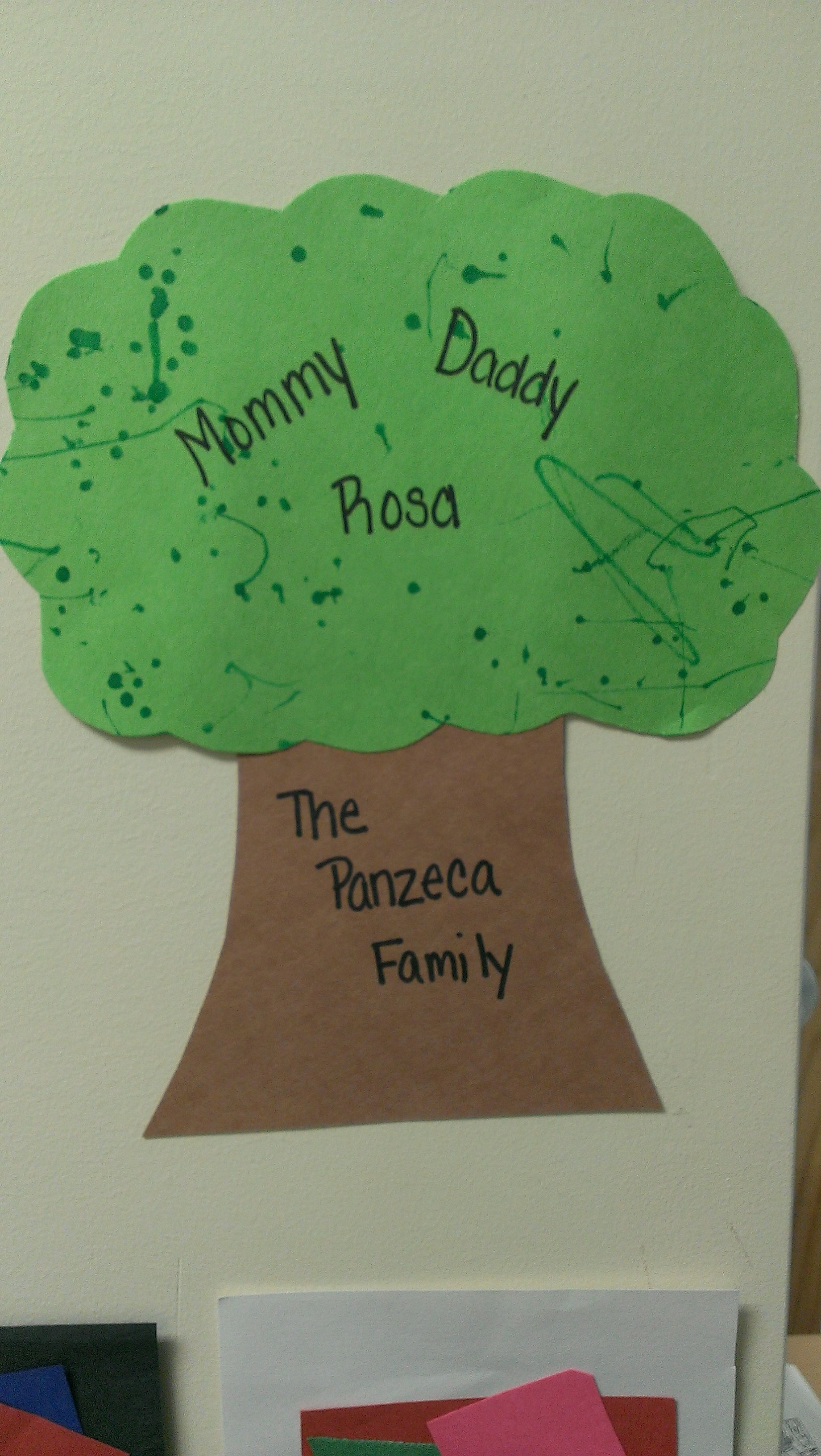 Family Tree Activity For The Younger Ones