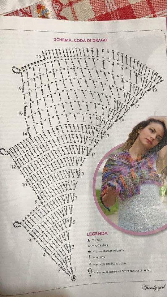 Queue de dragon | Crochet patrons | Pinterest | Crochet, Shawl and ...