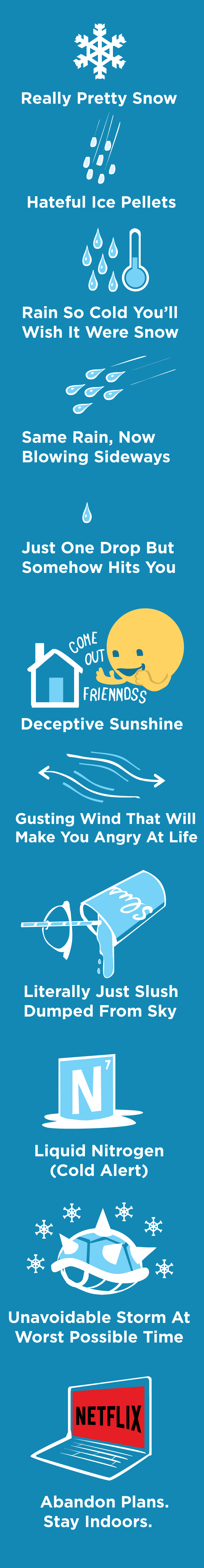 11 Symbols The iPhone Weather App Needs Funny quotes