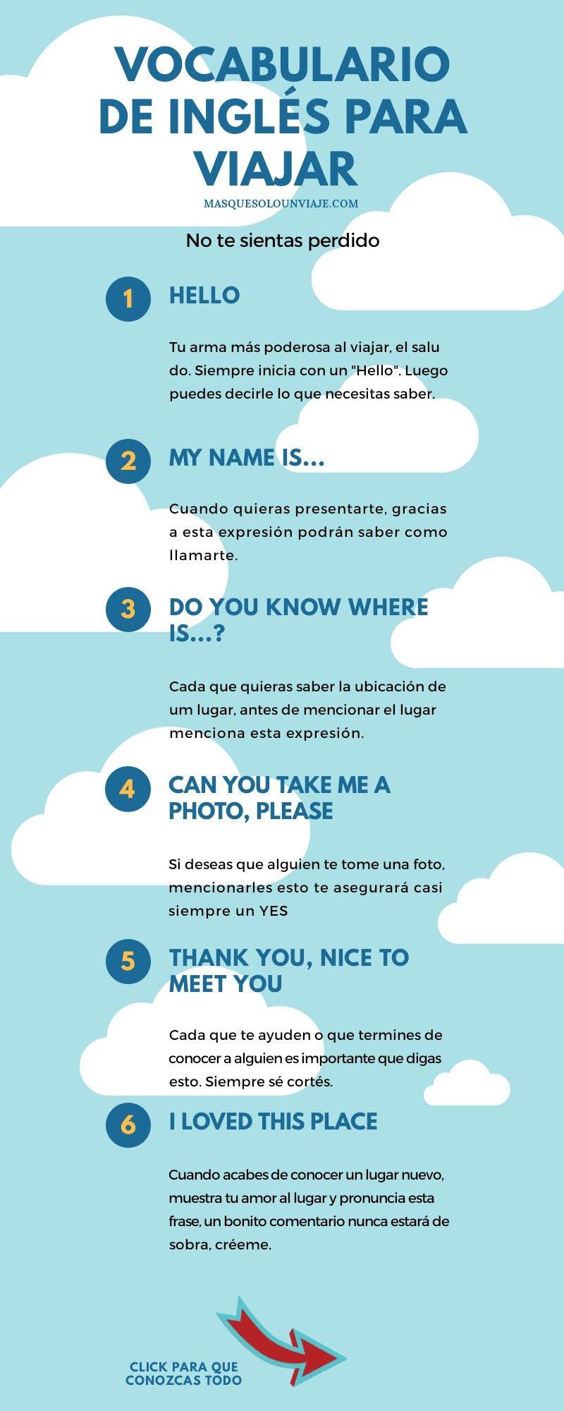 Vocabulario De Inglés Para Viajar Ingles Para Viajar Vocabulario En Ingles Ingles