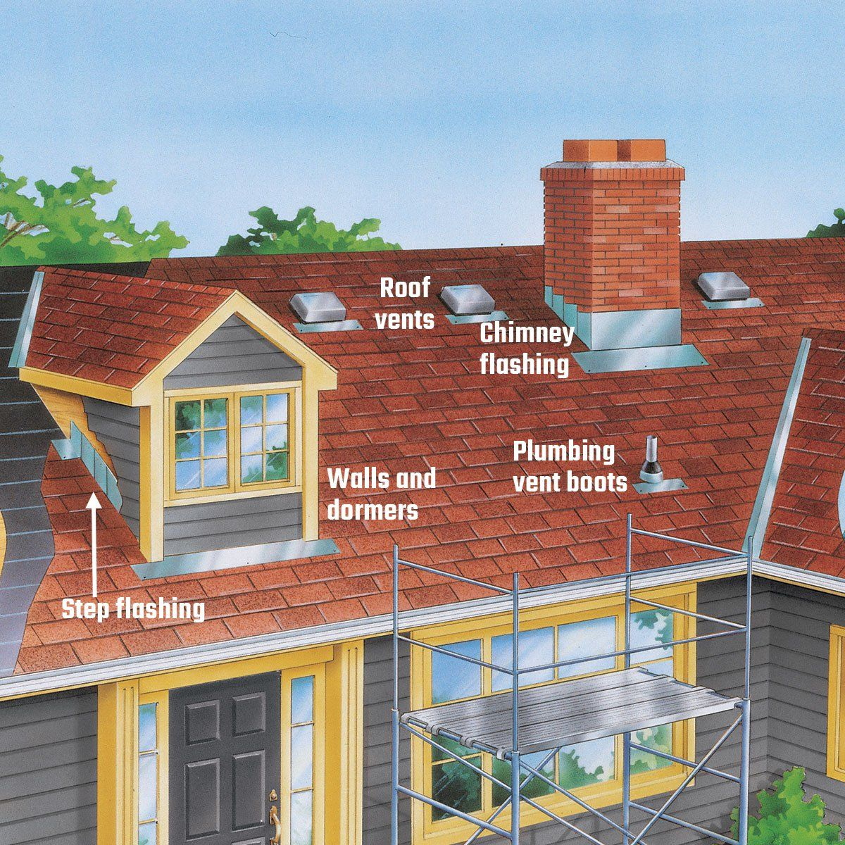 How To Find And Fix Roof Leaks Leaking Roof Roof Roof Repair