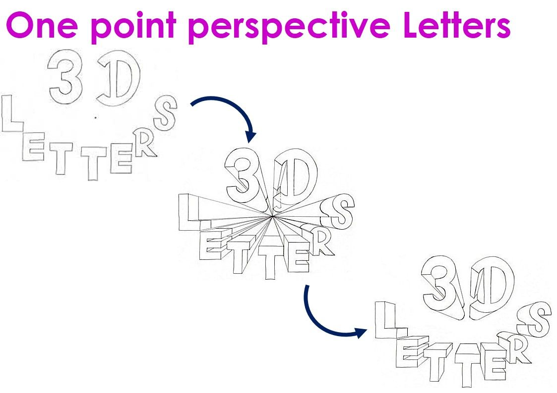 One Point Perspective Letters With Images