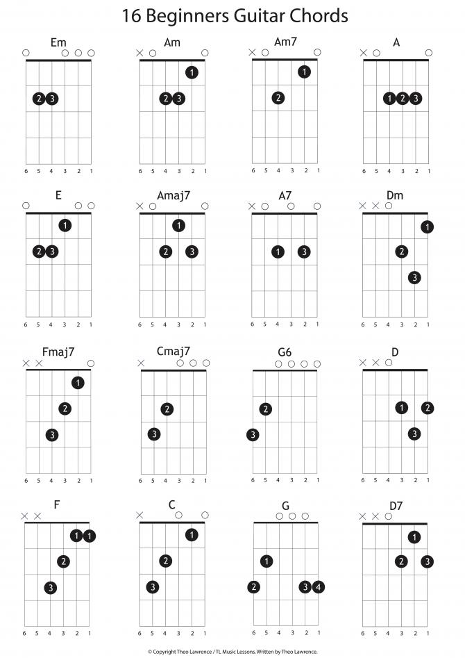 16 Beginners Guitar Chords Learn Acoustic Guitar Guitar Chords Beginner Guitar Tabs Songs