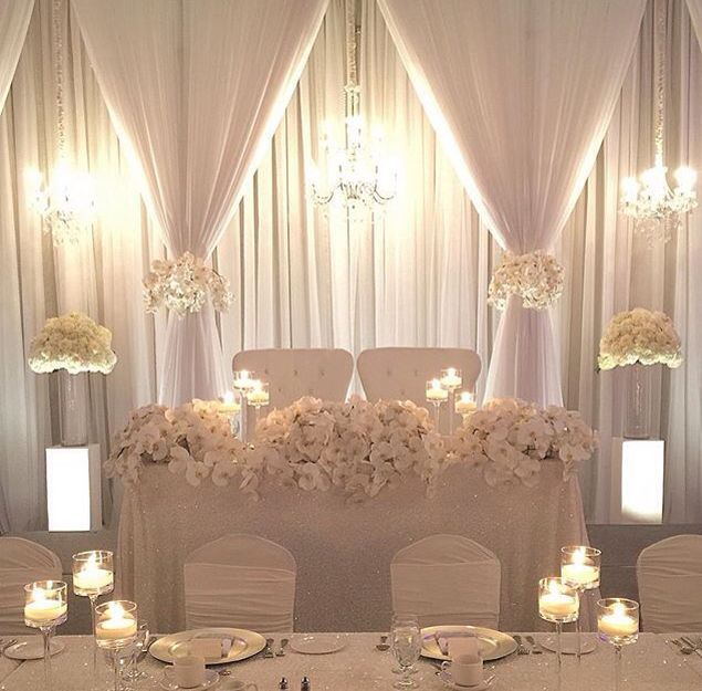 Image result for wedding reception backdrop head table indian ...