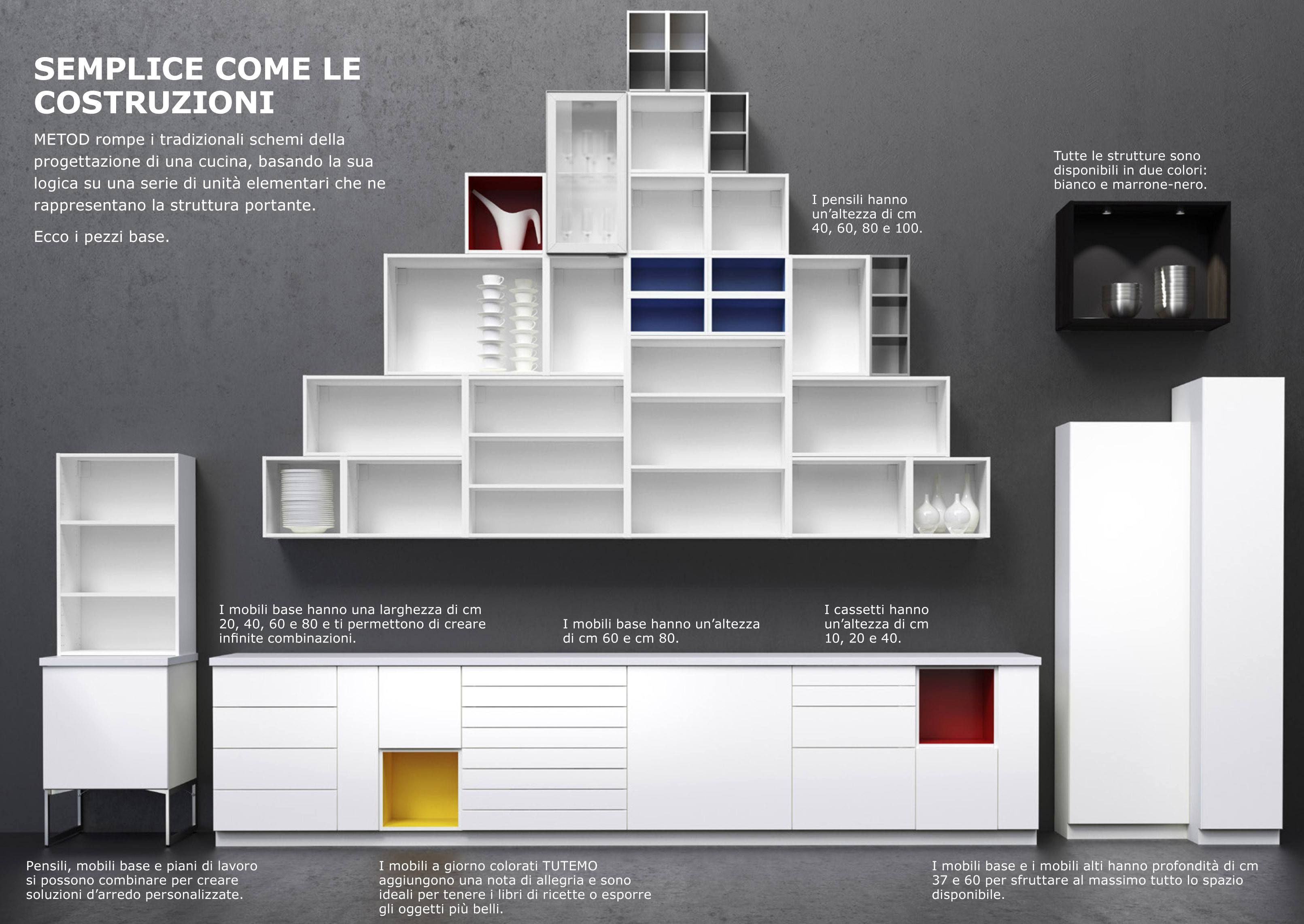Altezza Cucina Ikea 30 sedie da ufficio ikea pulire best ikea cucina metod