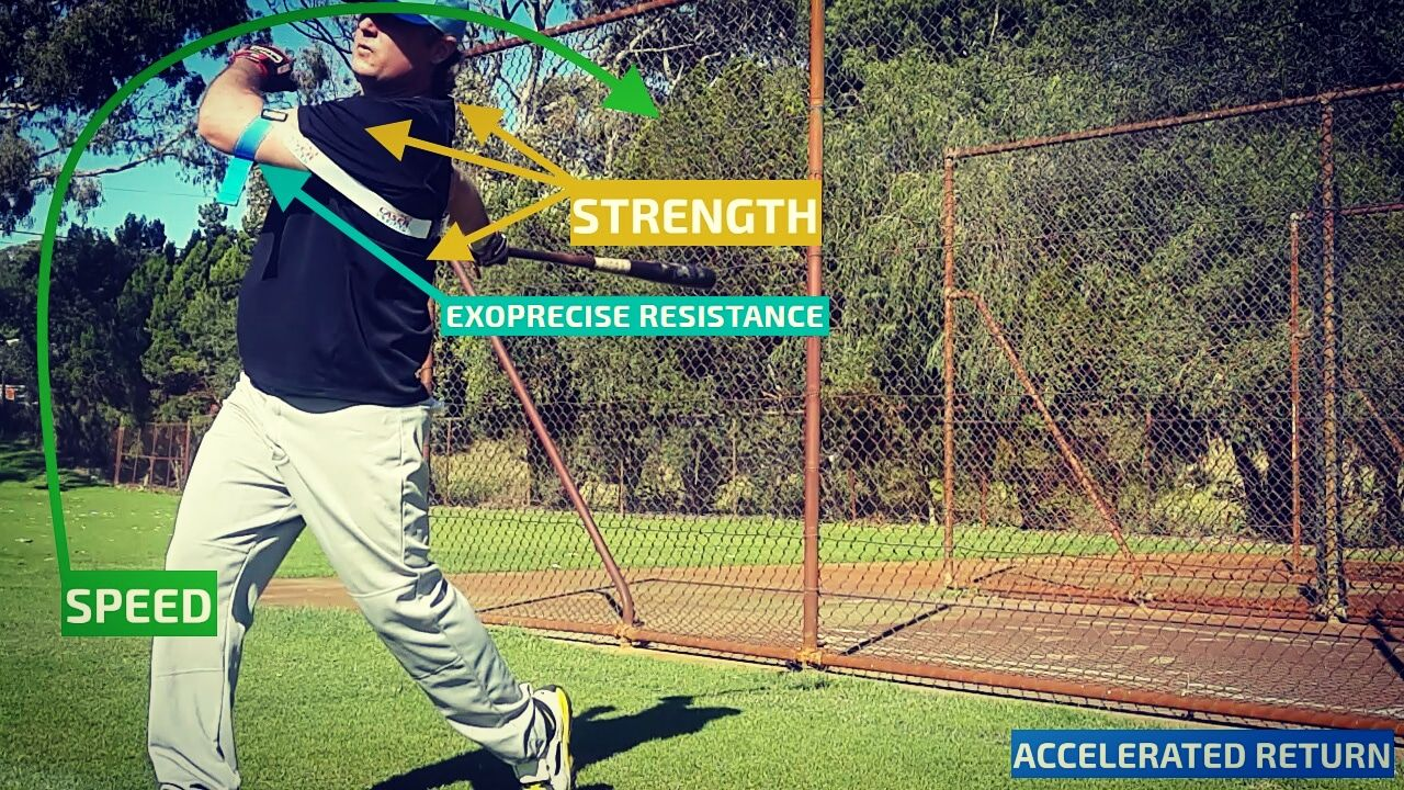 Our Laser Strap Batting Aid Gives A Final Boost Of Acceleration To Finish Your Swing Improving Bat Sd And Follow Through Mechaniclasers