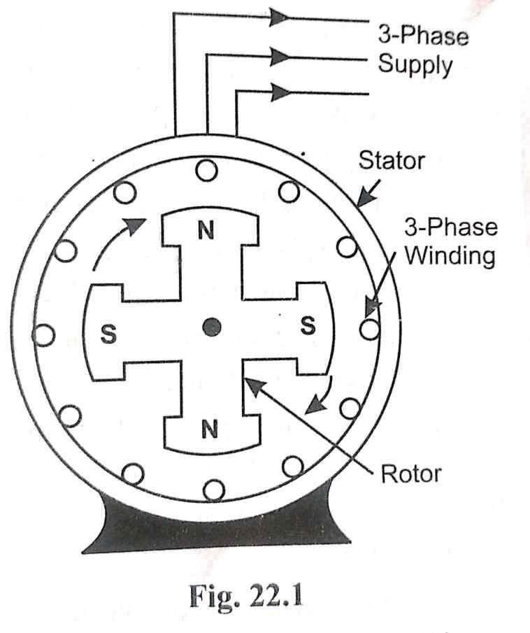 diagram ac synchronous motor wiring diagram full version hd