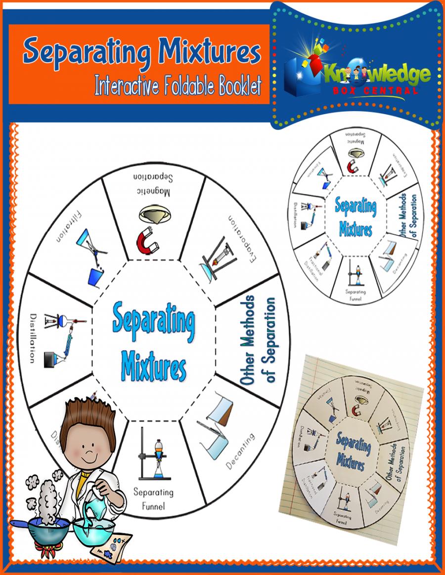 Free Downloadable Separating Mixtures Interactive Foldable Book Homeschool Homeschooling Homeschoolscience Separating Mixtures Foldables Chemistry Foldables [ 1164 x 900 Pixel ]