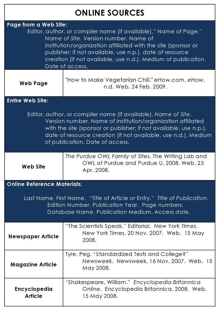 Dissertation edition fifth manual papers term thesis writer