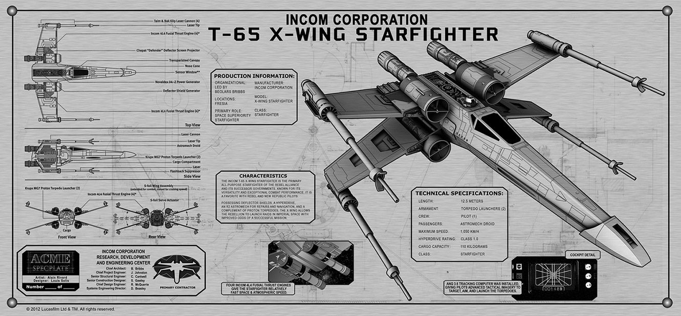 Imperial Tie Fighter Drawing X-Wing Starfighter | S...