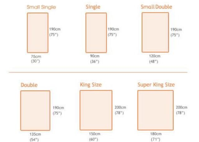 Bed Sizes, Queen Bed Sheet Dimensions Cm