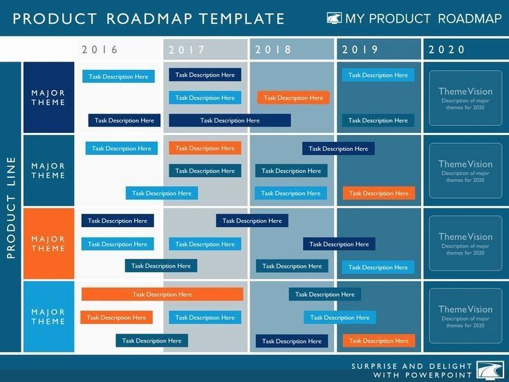 Pin on Examples Strategic Planning Templates