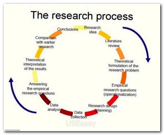 what is methodology in a research paper