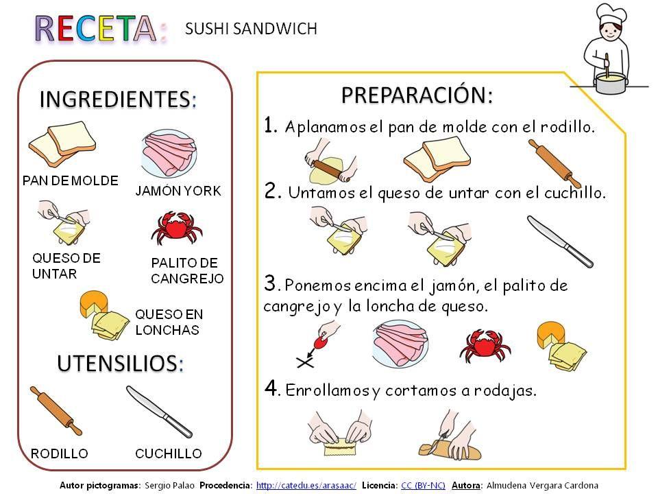 Taller De Cocina Arasaac Taller De Matemáticas Recetas Actividades Para Preescolar