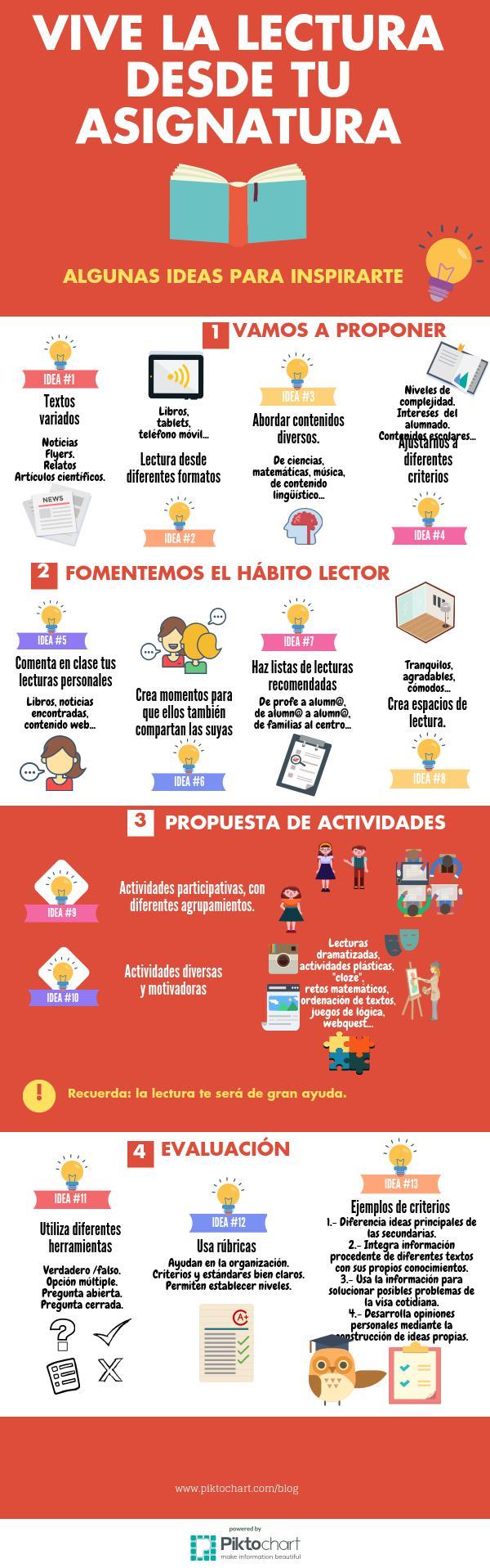 Acuerdo Lector MacPRofe | @Piktochart Infographic