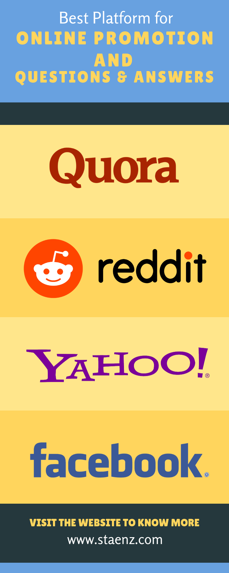 Quora vs Reddit vs Yahoo Answers vs Facebook for Online