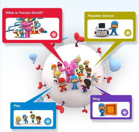 Free Pocoyo Game Community Like Club Penguin Free Online Games