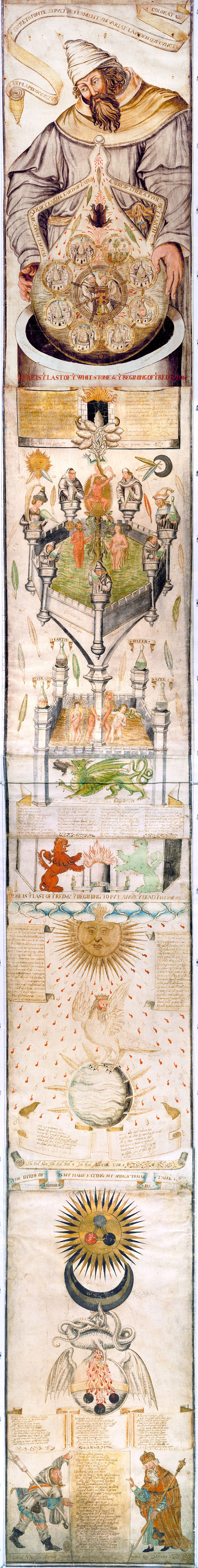 The Ripley scroll, an alchemical manuscript, attributed to George Ripley (c. 1415 – 1490), Canon Regular of the priory at Bridlington in Yorkshire