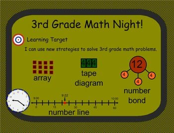 3rd Grade Math Strategies Tape Diagrams Arrays Number Bonds And