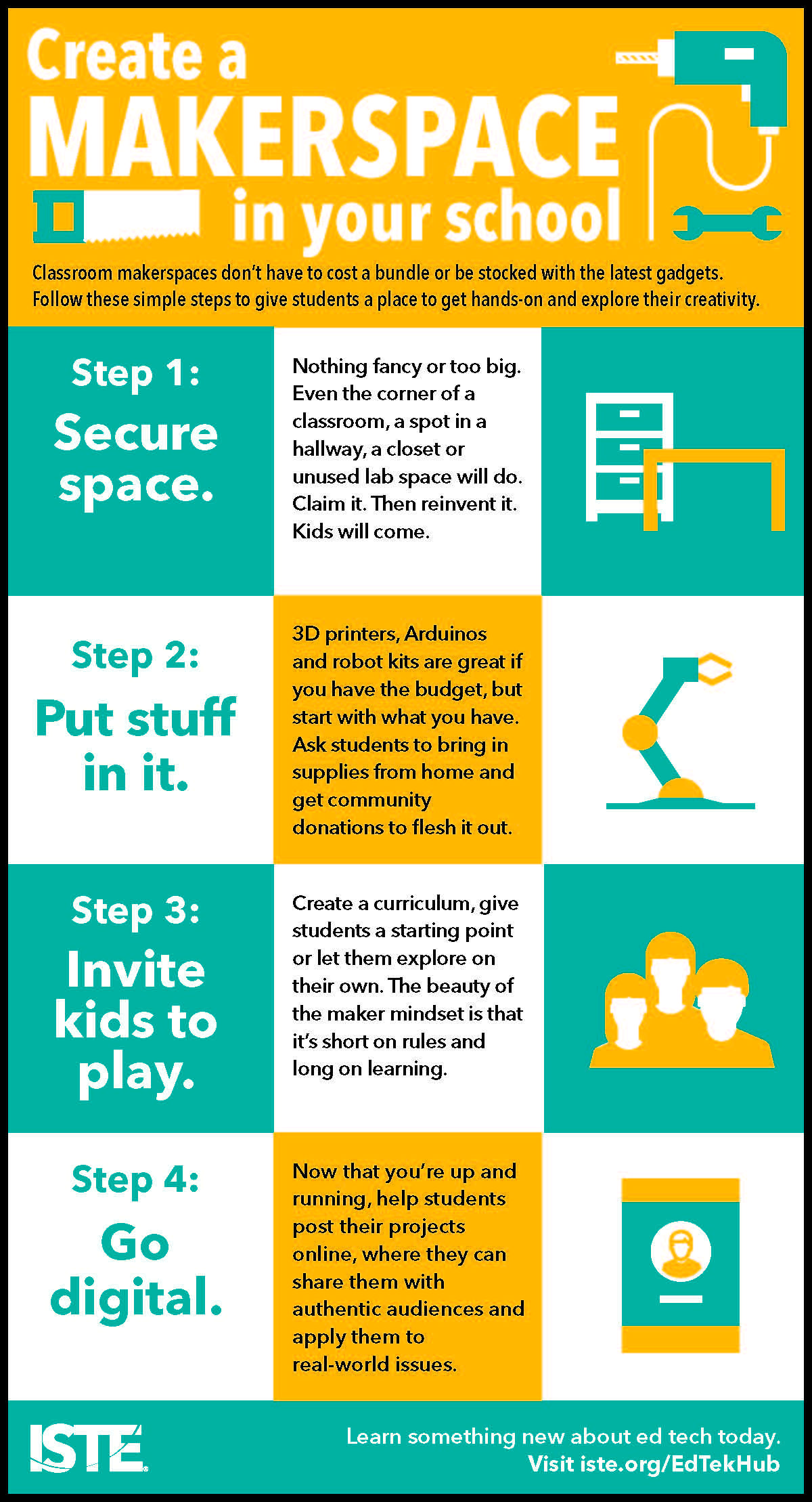 Infographic Create A School Makerspace In 3 Easy Steps Makerspace Makerspace Elementary Maker Education