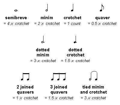 Pin By Ms Starr On Instruments Musical Guitars Drums Music Worksheets Worksheets Math