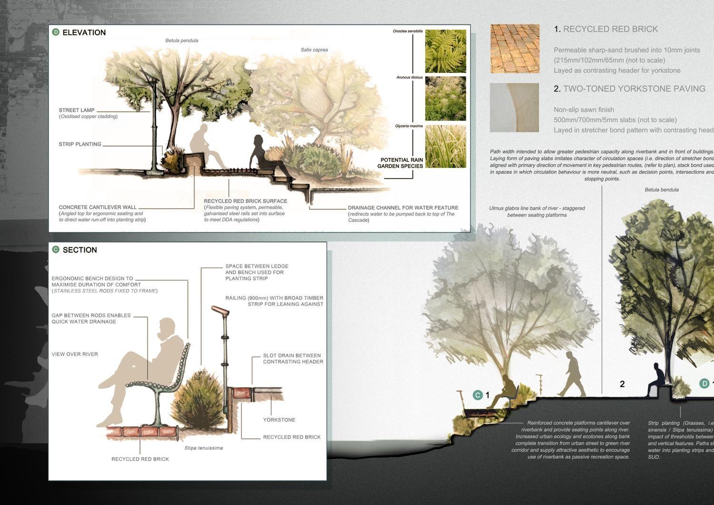 David Williams Undergraduate Student Portfolio In Landscape