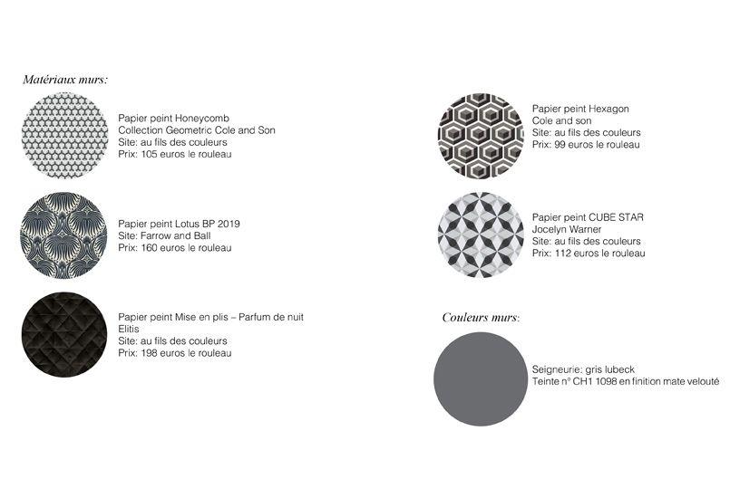 Prestations - Architecture, Décoration, Home Staging, Lyon ...