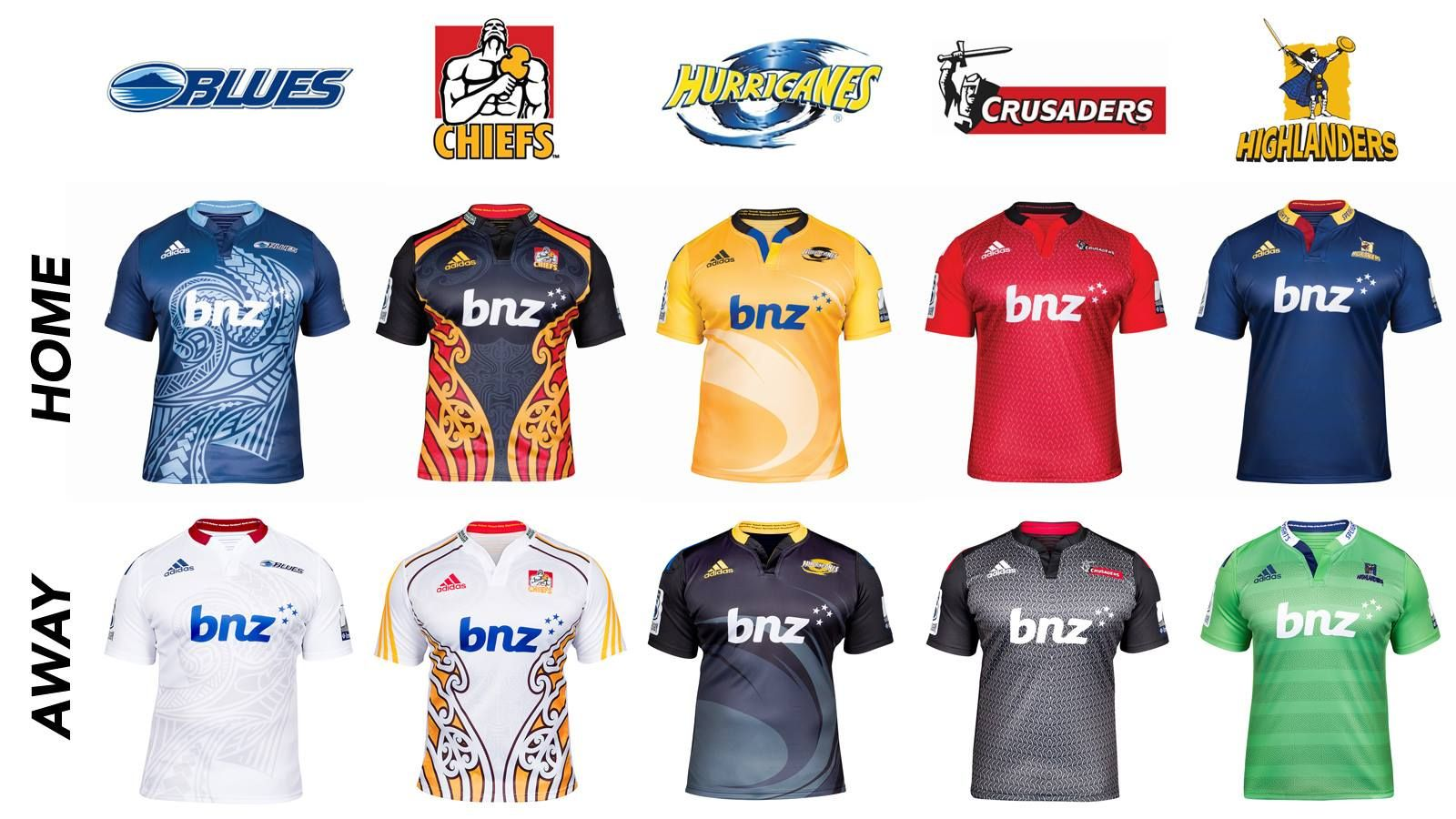 c7b56c5c35b 2014 Super Rugby jerseys for all New Zealand teams | Rugby | Rugby ...