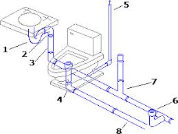 Resultado de imagem para como hacer la instalacion - Como hacer una sauna ...