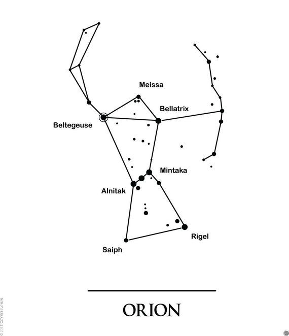 ASTRONOMY WALL DECAL : Orion Constellation sticker with