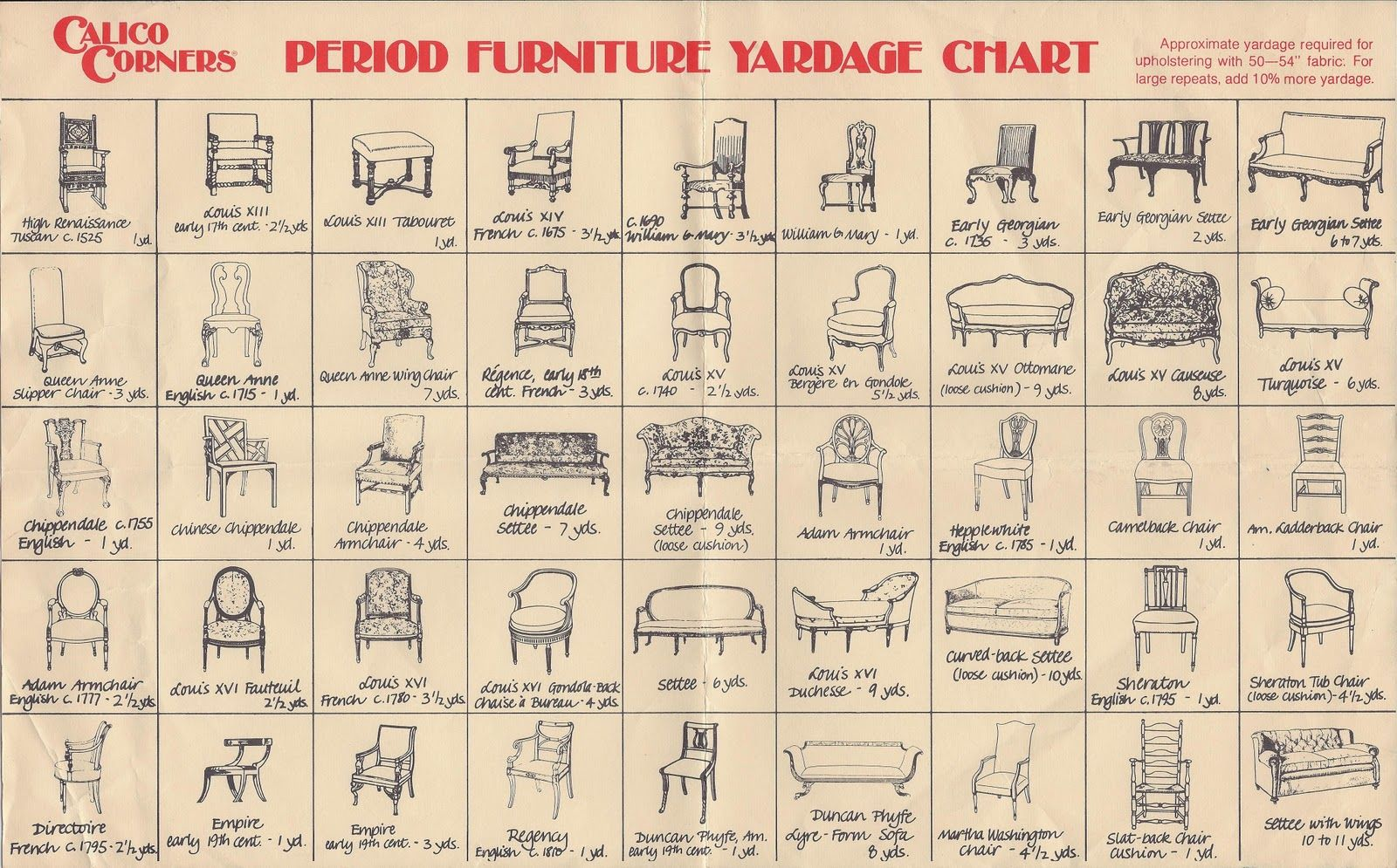Dining Chair Styles Chart Plush Office Furniture Period Pictures Yardage