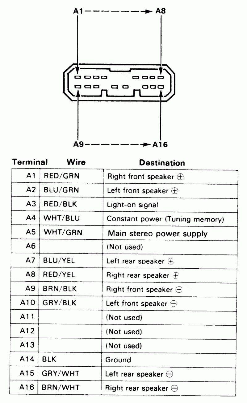 94 integra radio wiring diagram  honda civic honda accord