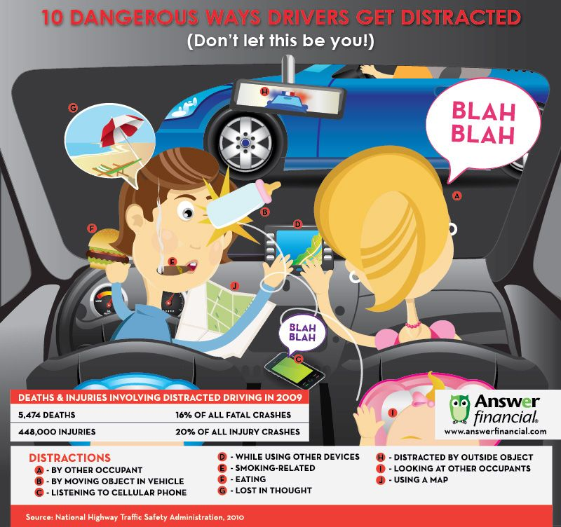 10 Dangerous Ways Drivers Get Distracted Infographic