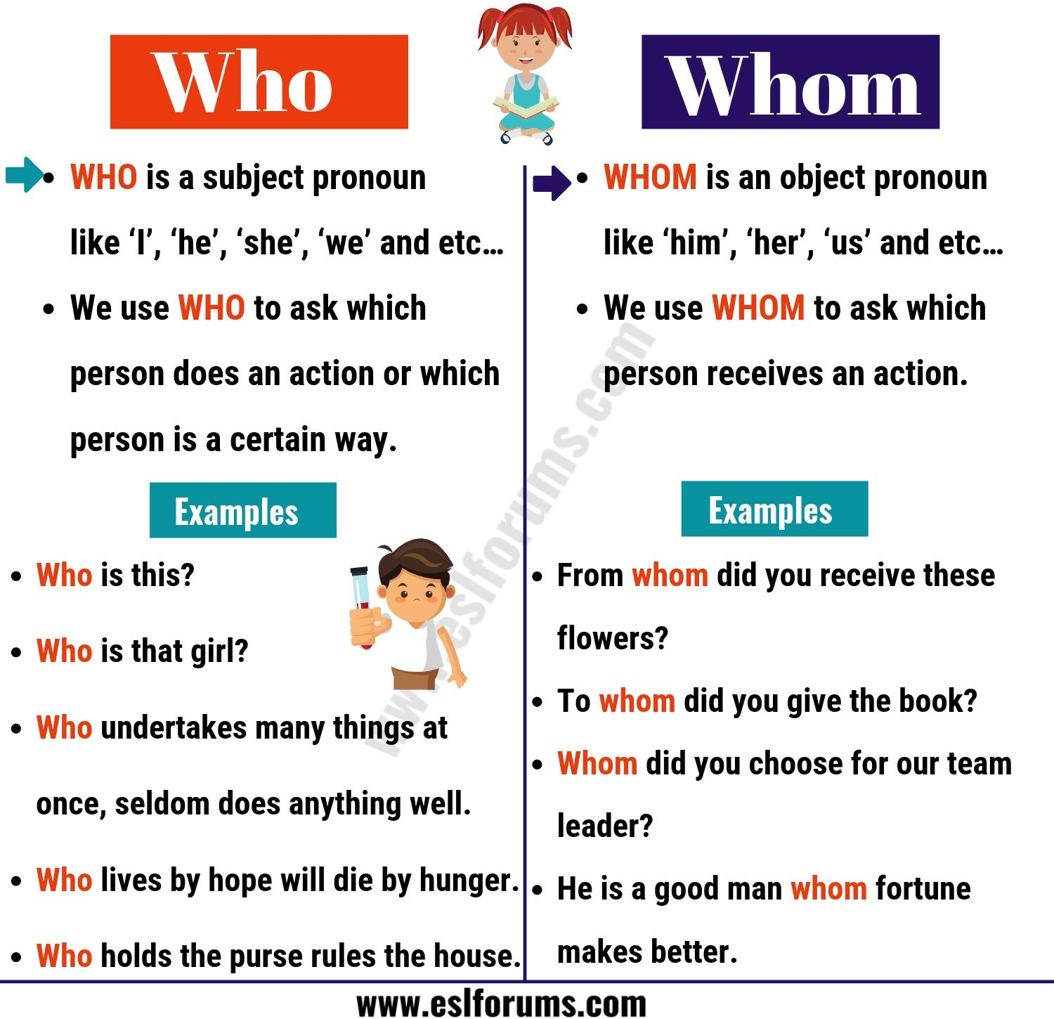 Who Vs Whom Useful Usage And Example Sentences
