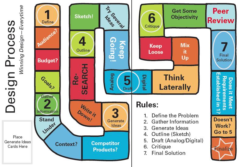 game board pdf version - Buscar con Google | PROYECTO_INTEGRADO_2 ...