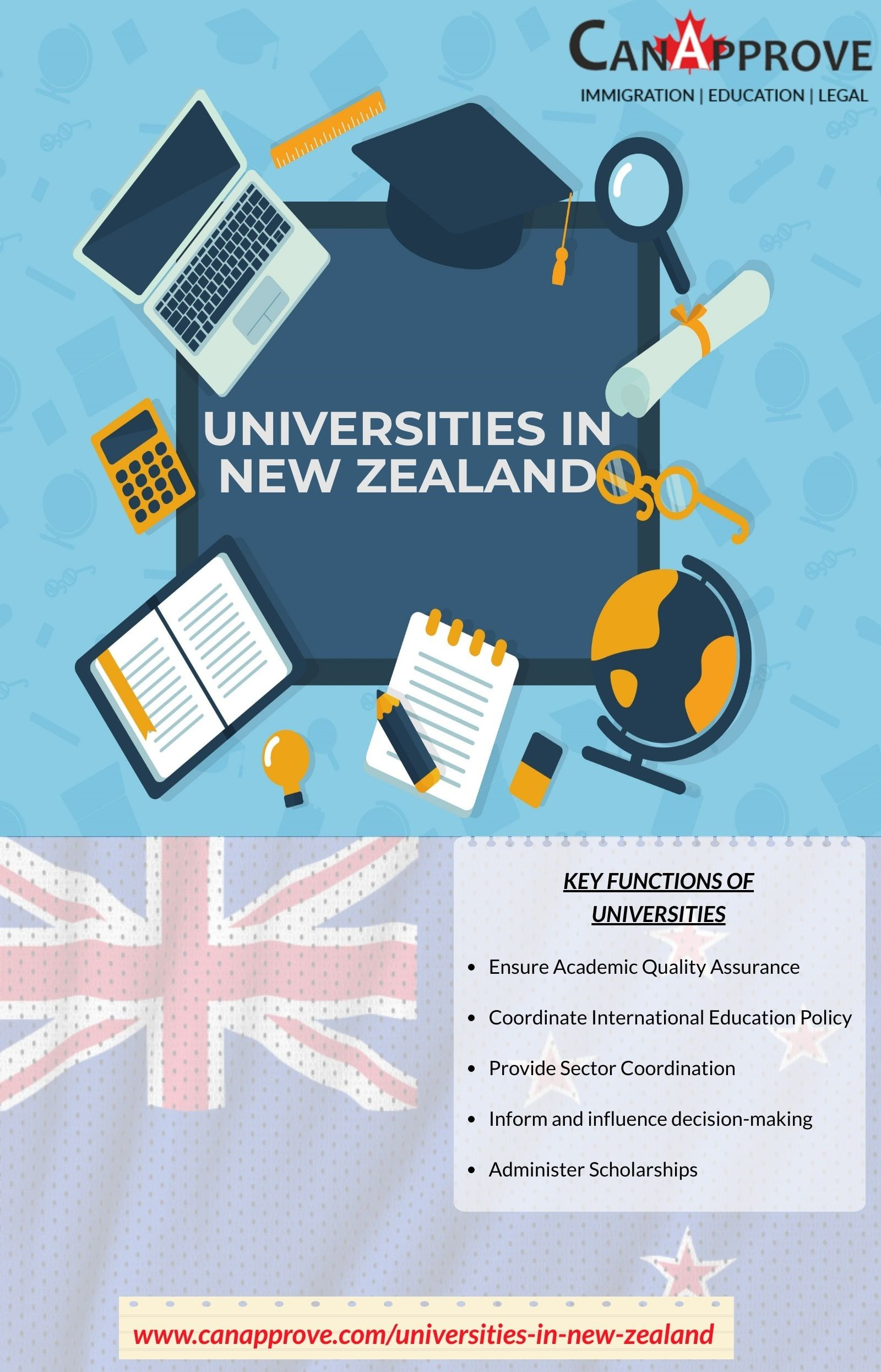 Universities In New Zealand In 2020 Universities In New Zealand Study In New Zealand University Rankings
