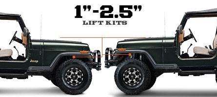 Jeep Yj Lift Kits 1987 1995 Wrangler Jeep Yj Jeep Wrangler