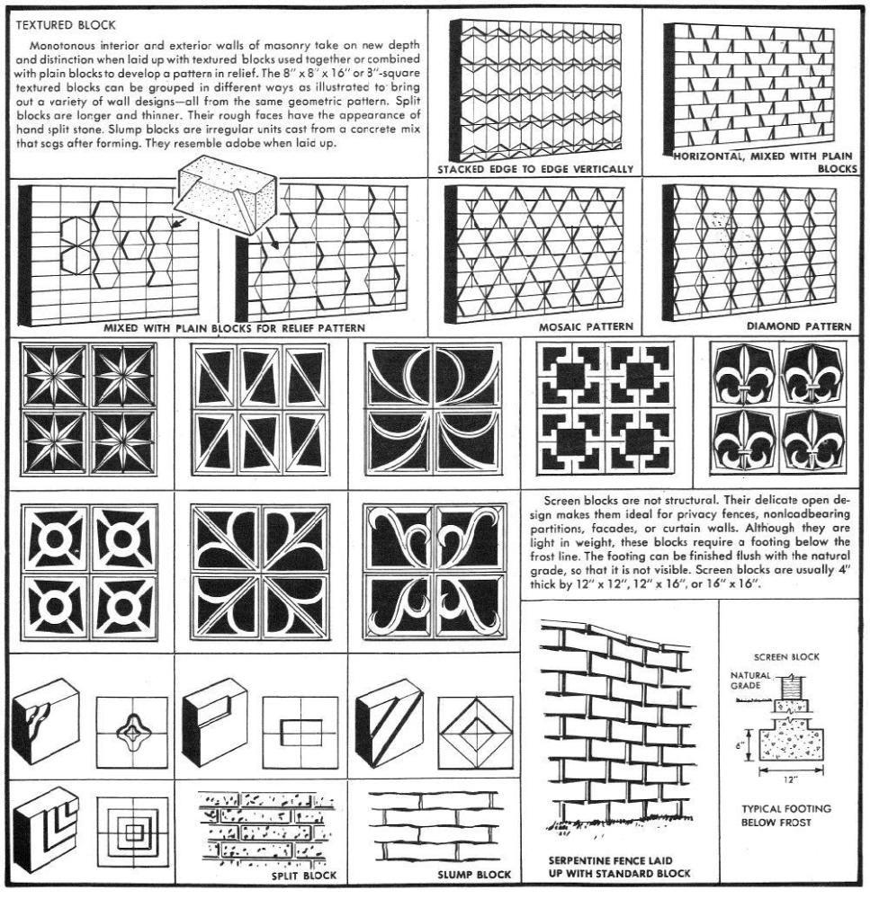 Decorative Concrete Block House Construction Details By Burbank