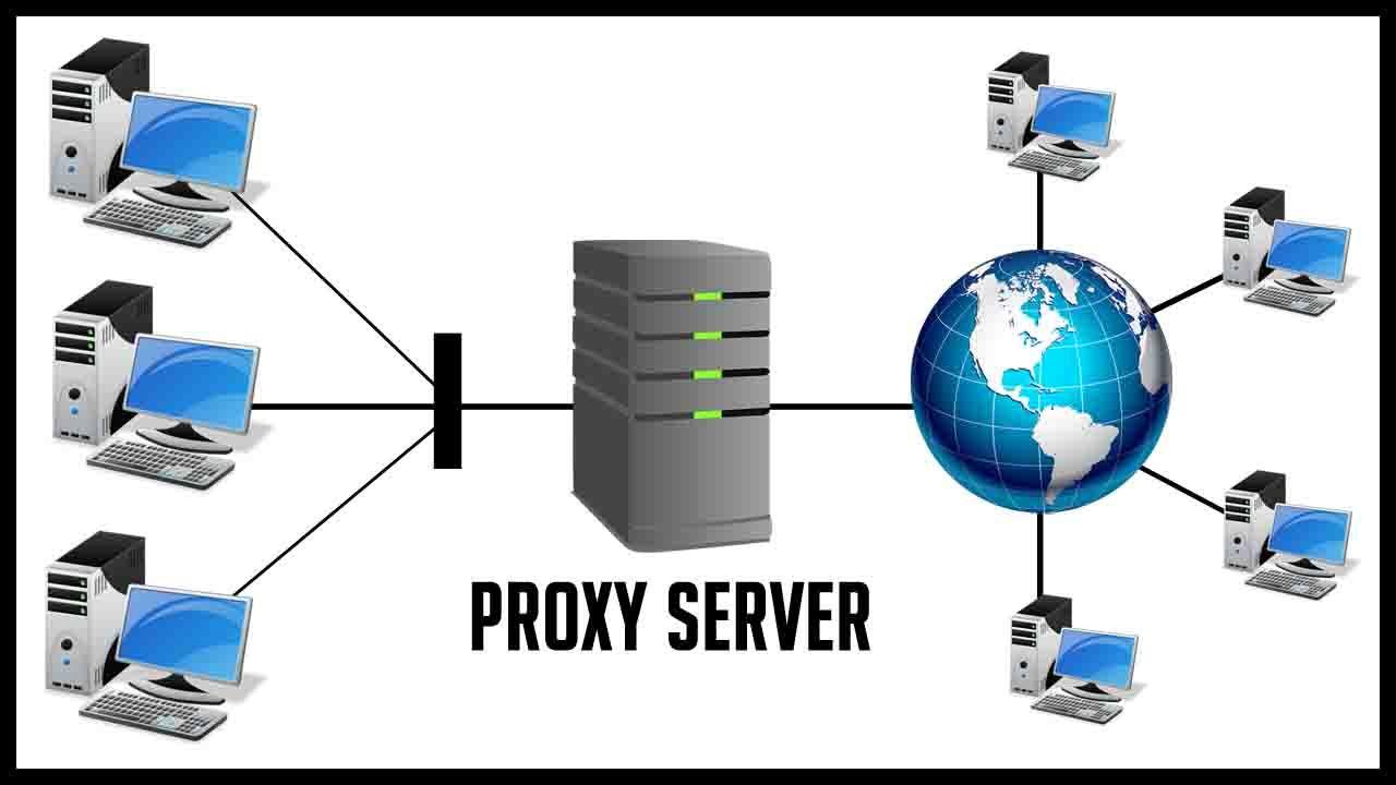 Что такое прокси-сервер и как он работает?   Браузер ...