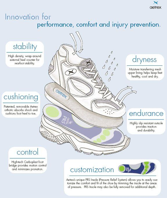 Sneaker Diagram Features Wiring Library
