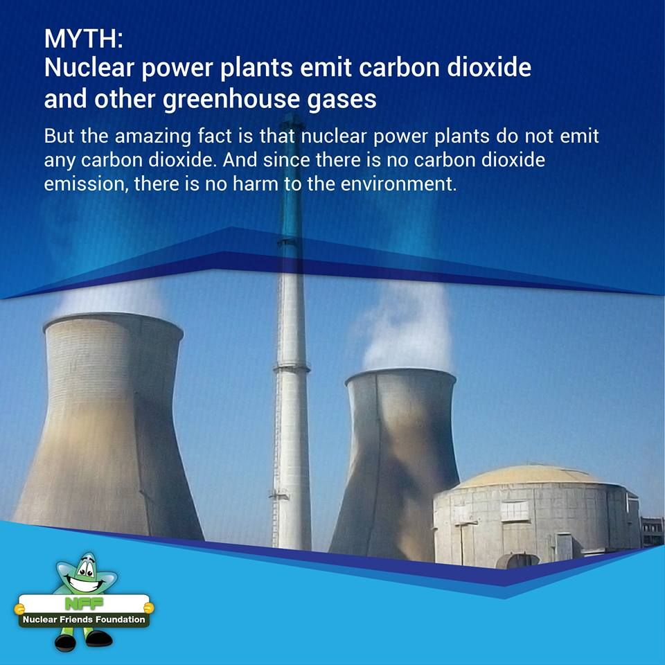 Nuclearfacts A Nuclear Power Plant Brings Economic Progress And Prosperity To The Area Where It Is Establi Greenhouse Gases Nuclear Power Plant Power Plant