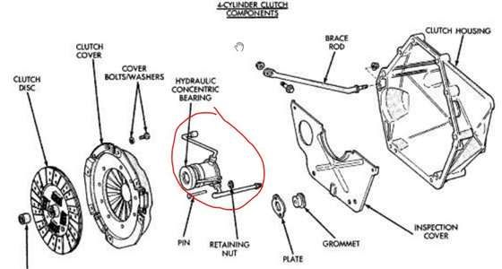 jeep wrangler clutch problems jpeg    carimagescolay